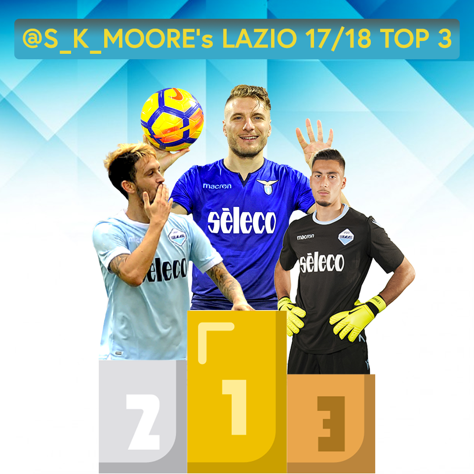 Top 3 Lazio Players of 2017/18