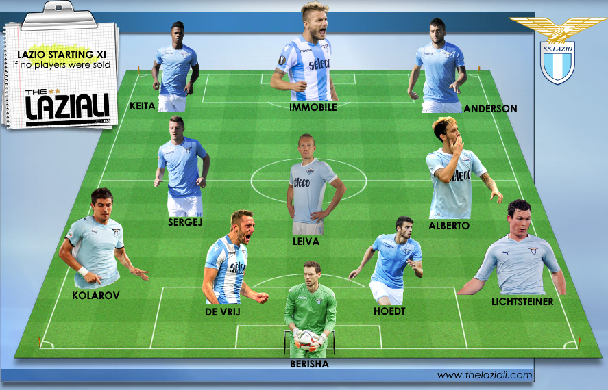 Starting XI, if no players were sold