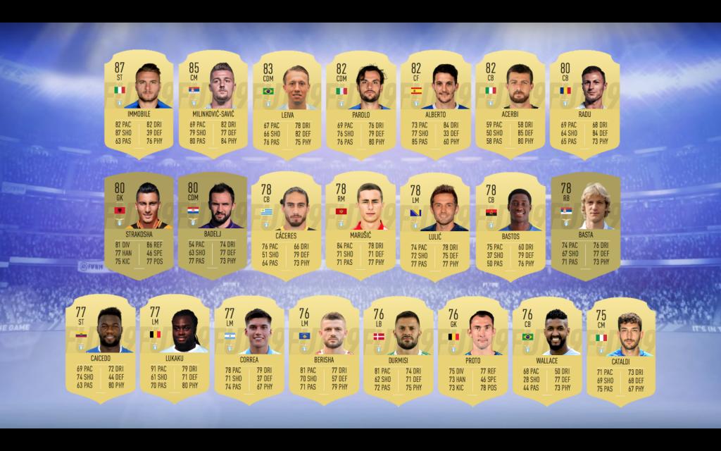 Lazio Gold Players, Designed by Steven Moore