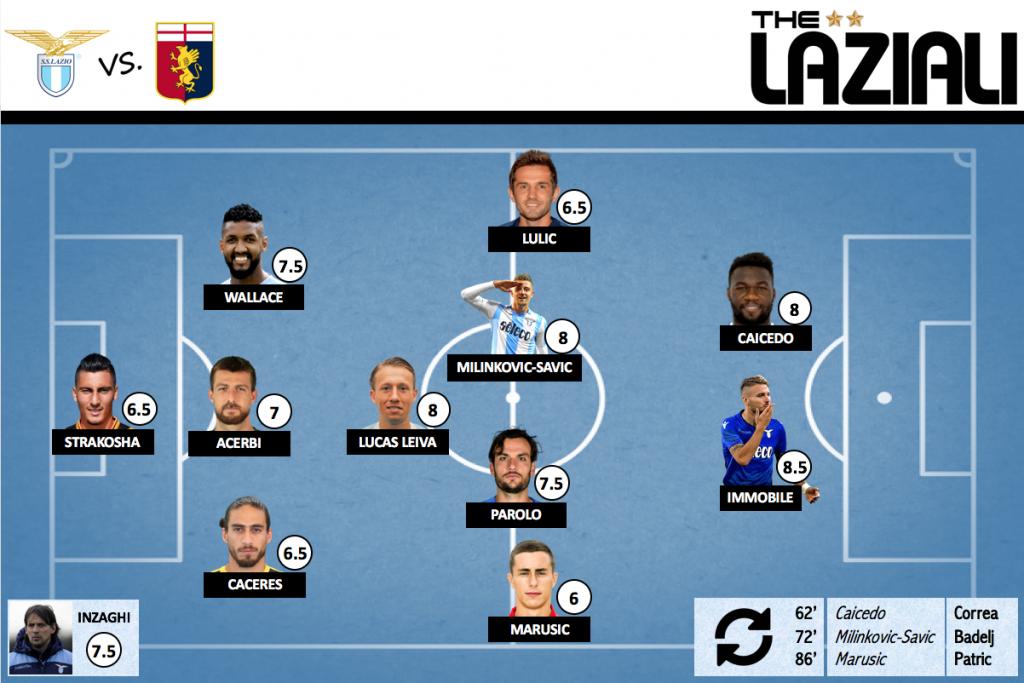 Lazio vs Genoa, the biancocelesti player match ratings designed by Steven Moore