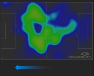 Heatmap of Lazio's Central Midfielders against Spal, Source- WhoScored.com