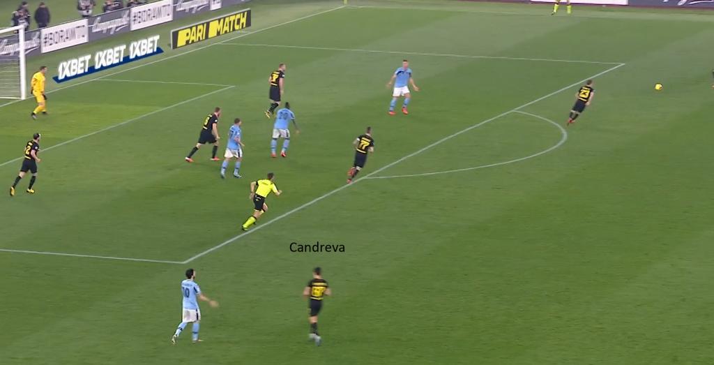 Antonio Candreva's Starting Position, Source - Premier Sports