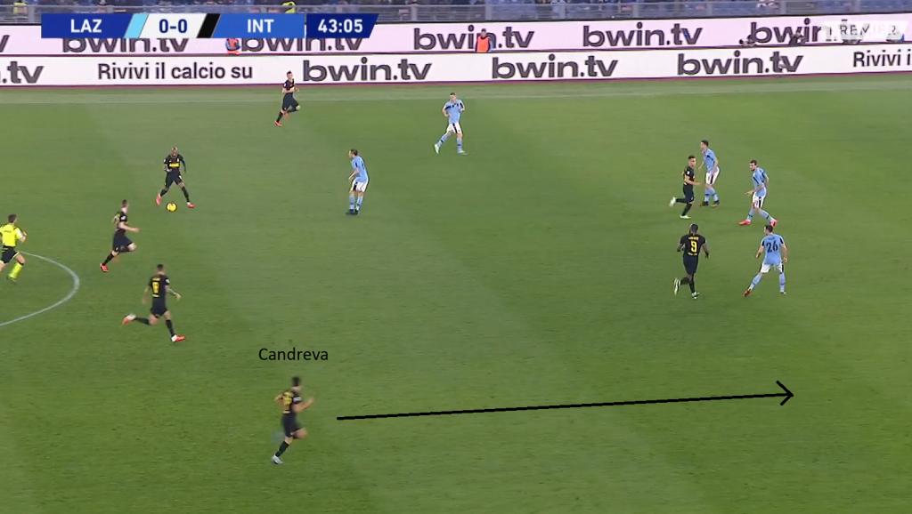 Antonio Candreva's Attacking Run, Source - Premier Sports