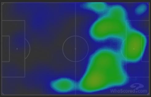 Lazio's Defensive Heatmap, Source - WhoScored.com