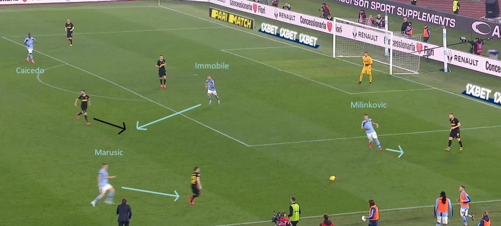 Lazio Begin The Press Against Inter, Source - Premier Sports
