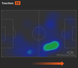 Sergej Milinkovic-Savic's Heat Map Against Inter, Source - WhoScored.com
