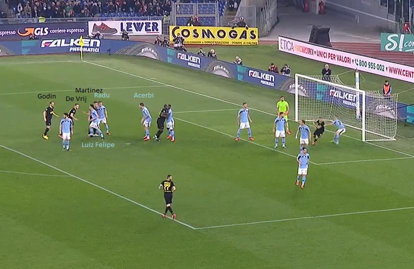 Lazio's Man Marking vs Inter, Source - Premier Sports