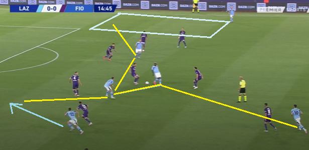 Lazio Launch an Attack, Source: Premier Sports