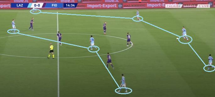Lazio Reset 1.1, Source: Premier Sports