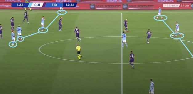 Lazio Reset 1.2, Source: Premier Sports