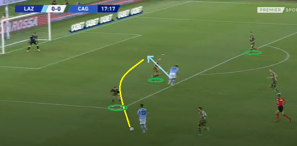 Ciro Immobile Back Line 1, Source: Premier Sports