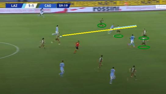 Ciro Immobile Back Line 2, Source: Premier Sports