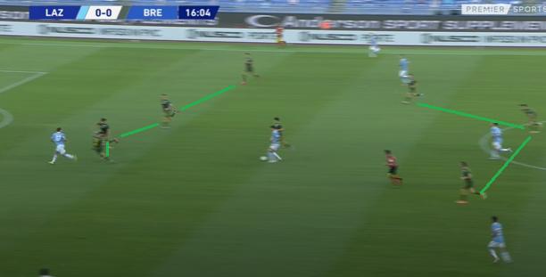 Lazio Goal 1.2, Source: Premier Sports