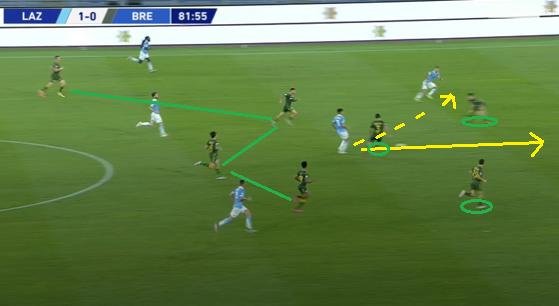 Lazio Goal 2.2, Source: Premier Sports