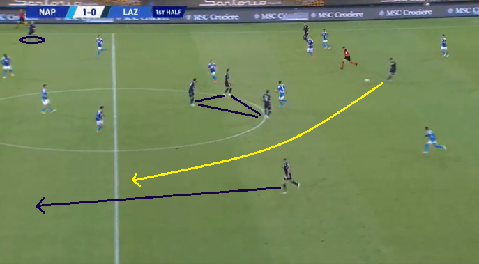 Lazio Quick on the Break 1.1 - 2019/20 Serie A - Matchday 38 - Napoli Vs Lazio, Source - Premier Sports
