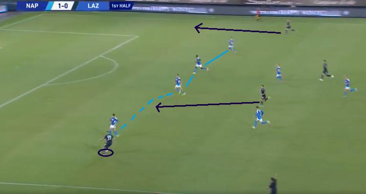 Lazio Quick on the Break 1.2 - 2019/20 Serie A - Matchday 38 - Napoli Vs Lazio, Source - Premier Sports