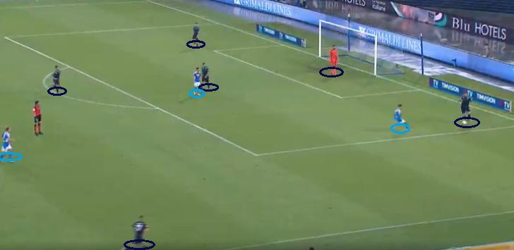 Napoli Committing to the Press 1.1 - 2019/20 Serie A - Matchday 38 - Napoli Vs Lazio, Source - Premier Sports
