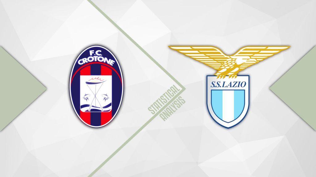 2020/21 Serie A, Crotone vs Lazio: Statistical Analysis