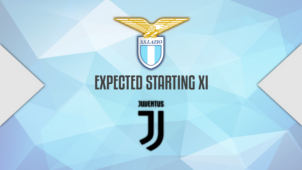 2020/21 Serie A, Lazio vs Juventus: Expected Starting Lineups