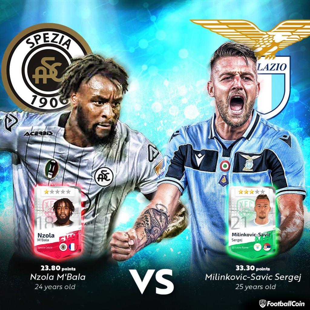 FootballCoin.io / M'Bala Nzola / Ciro Immobile / Serie A