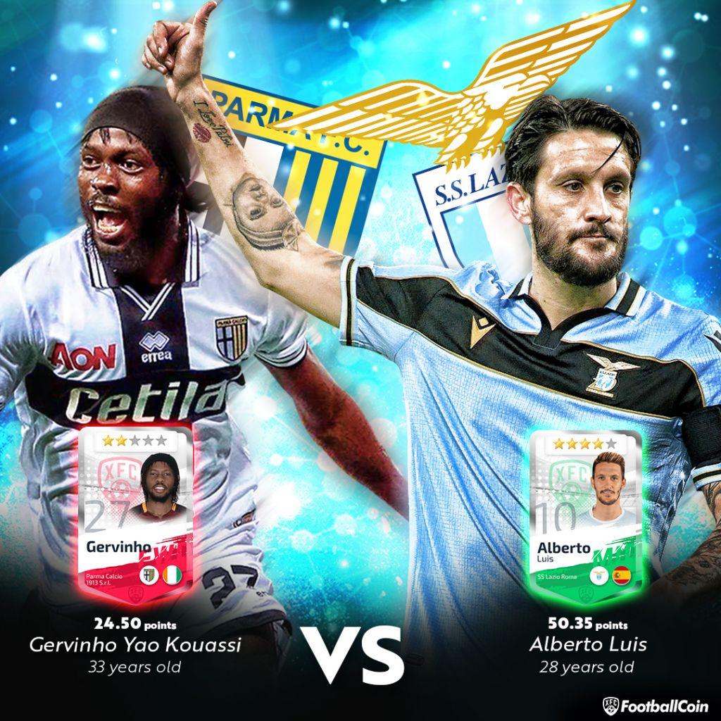 Lazio Parma tactics